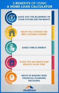 Benefits Of Home Loan Calculator
