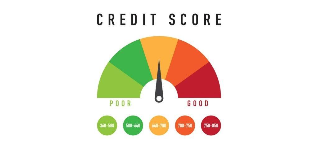 Housing Loan Credit Score
